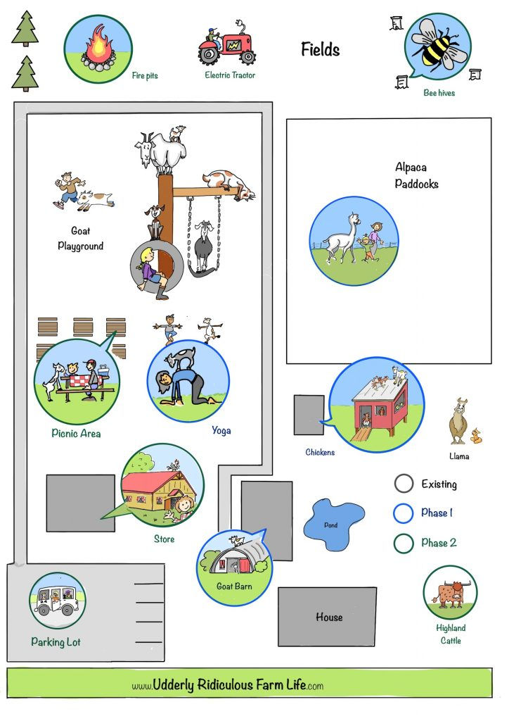 Map of Udderly Ridiculous Farm Life In Bright, Ontario